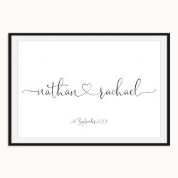 Bride Groom Names Poster